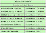 Medidas Gorros