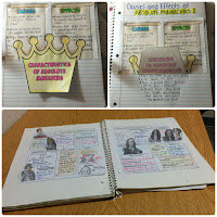 Absolute Monarchs Interactive Notebook