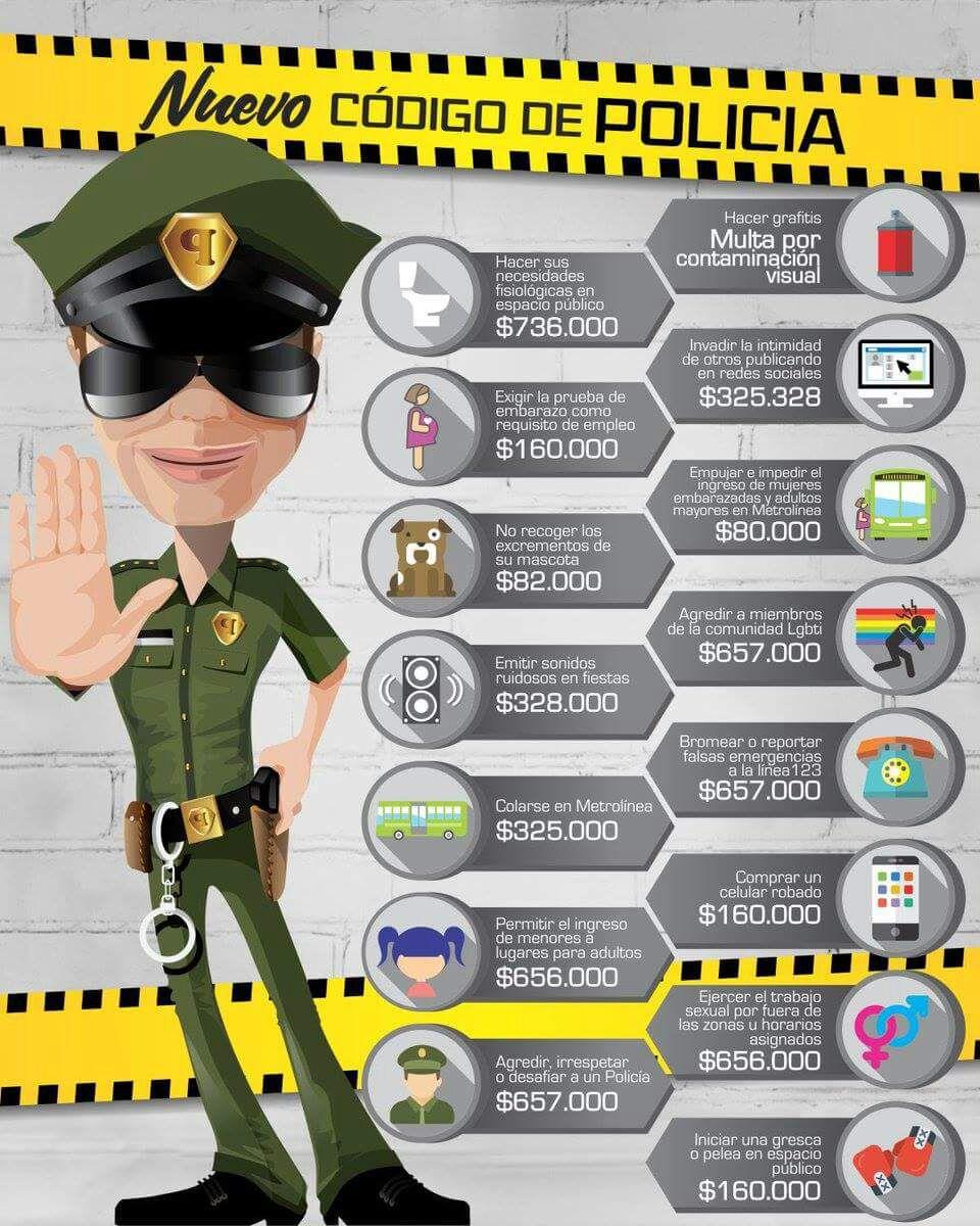 Entérese sobre el nuevo código de policía