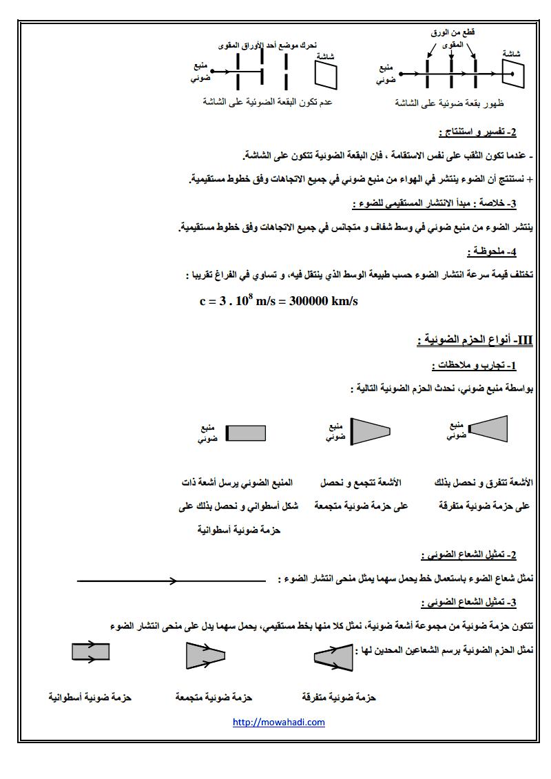 درس انتشار الضوء-2