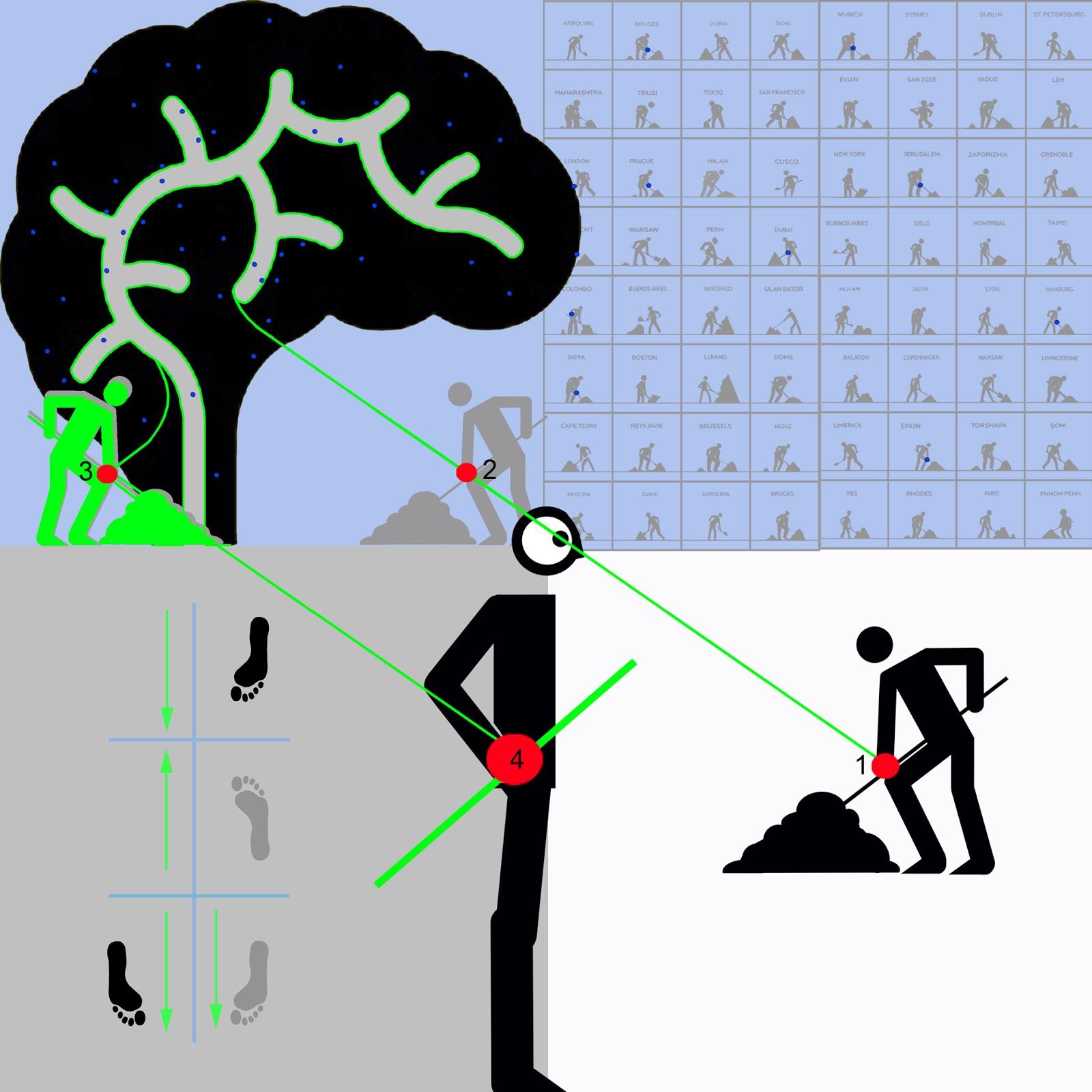 neuronas espejo, pictogramas, isotipos
