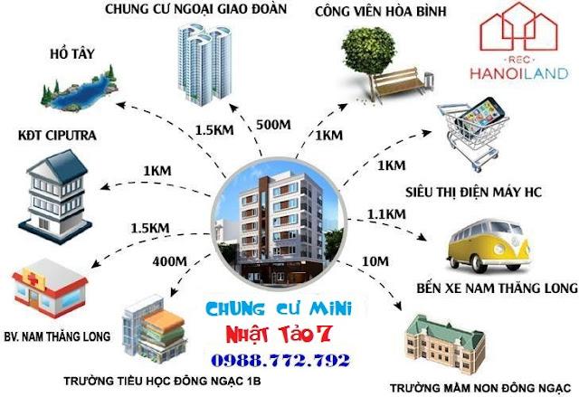Mở bán Chung Cư Mini Nhật Tảo 7 giá rẻ 630tr Sổ Đỏ Hanoiland