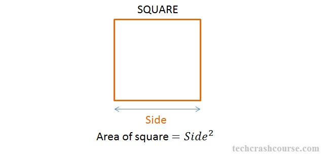 C program to find area of square