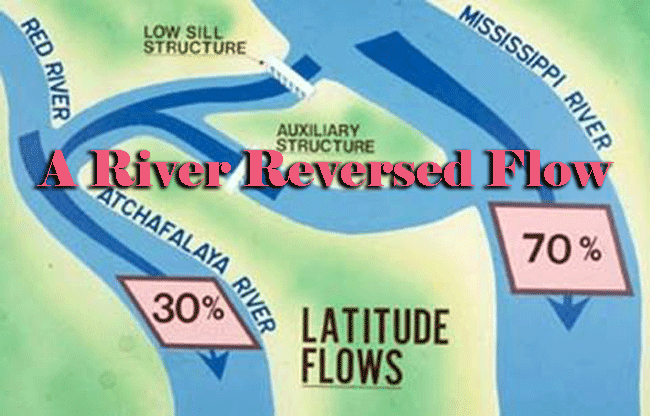 Trivia: A River Reversed Flow