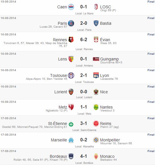 Campeonato Francês 2° Rodada 2014/15