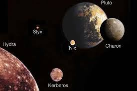 Pluto and Satellite Planets