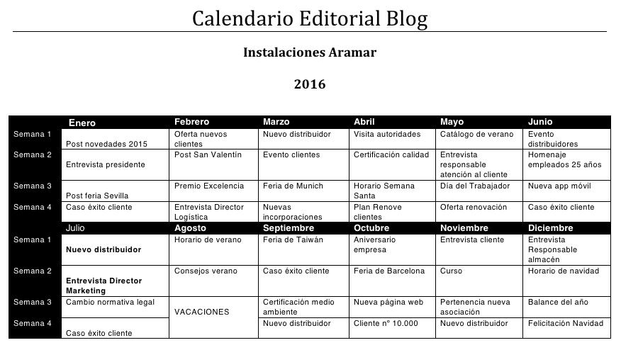 Cómo hacer un plan de contenidos para un blog (incluye plantilla ...
