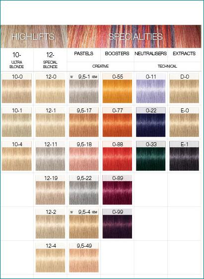 Igora краска для волос палитра цветов