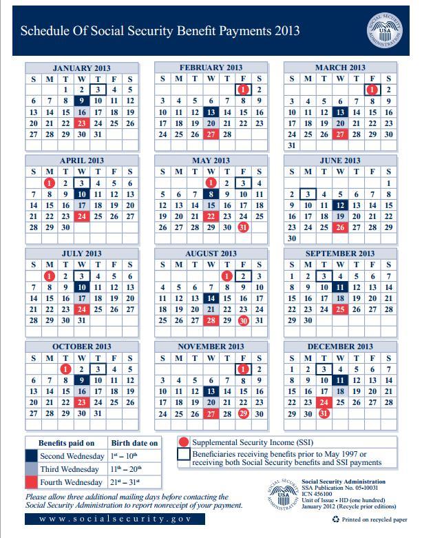 Social Security Payment Calendar 2015