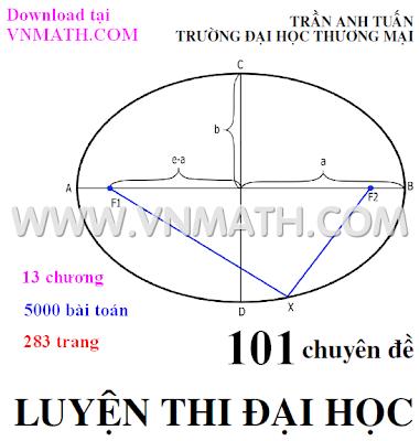 Đáp án 101 chuyên đề luyện thi của Trần Anh Tuấn