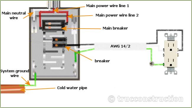 washing machine circuit breaker
