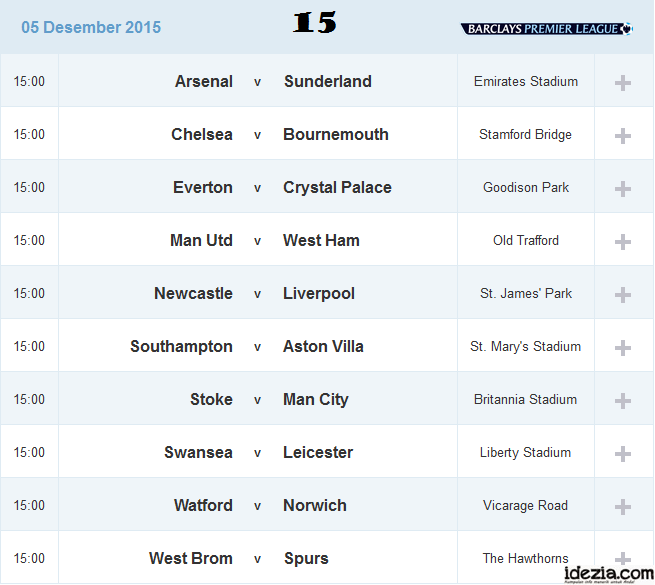 Jadwal Liga Inggris Pekan ke-15 05 Desember 2015