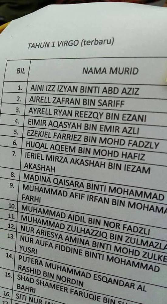 Daftar nama panjang Malaysia