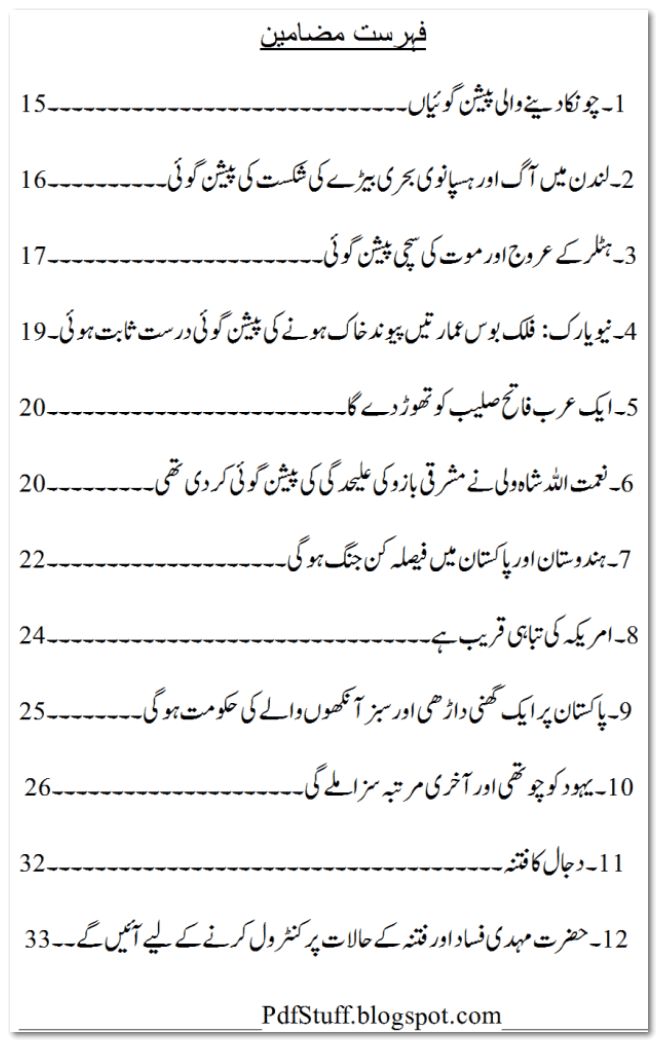 Contents of Urdu book Chonka Dene Wali Paishangoiyan