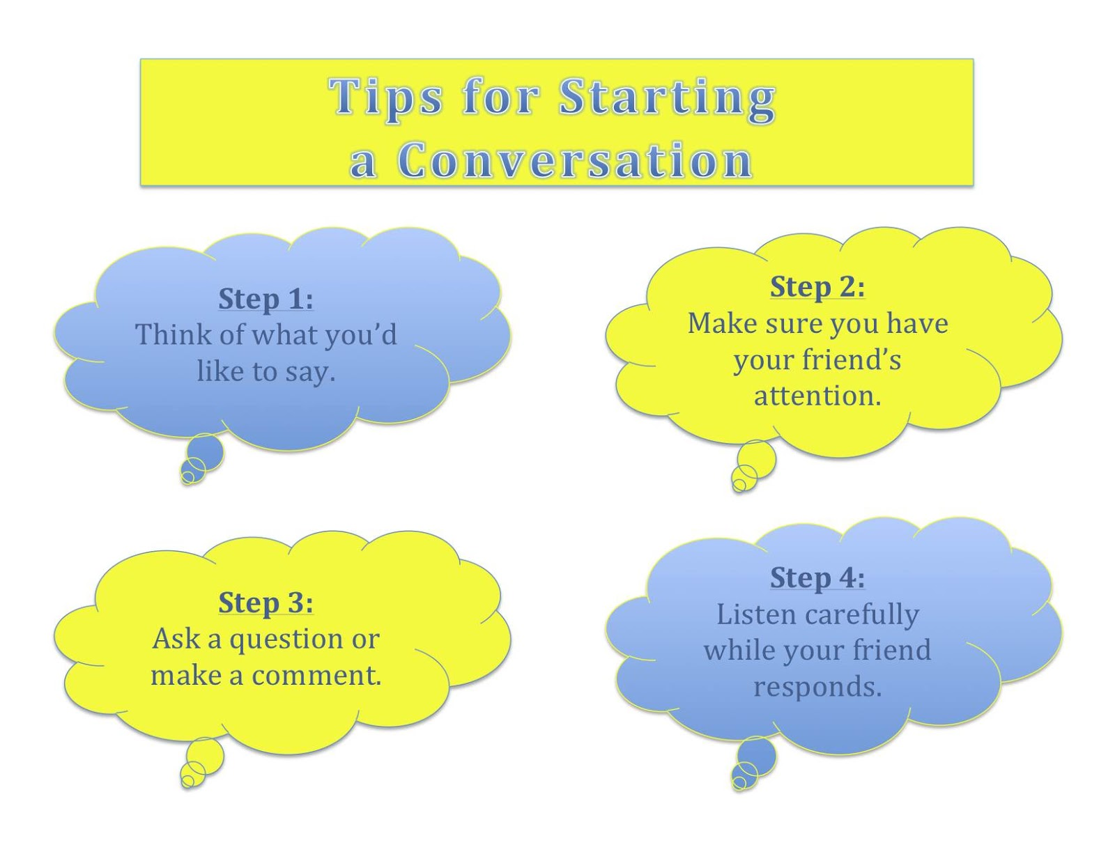 How to start a conversation 87