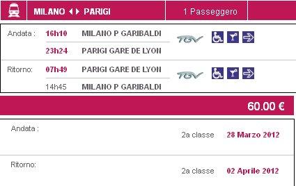 Parigi treno