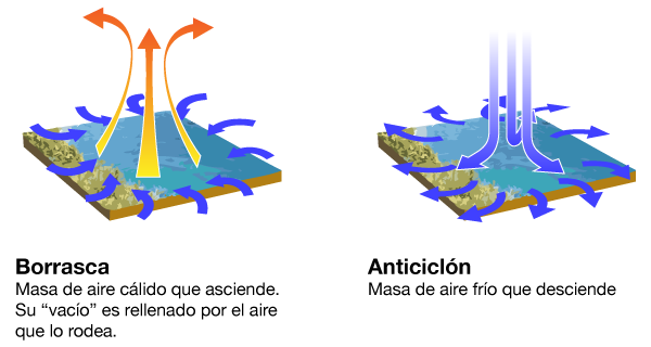 Cyklon Anticyklon - Cyklon Og Anticyklon