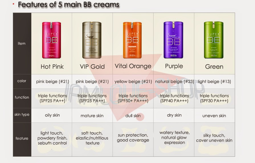 Comparison Review Skin79 Bb Creams Hot Pink Orange And Vip Gold