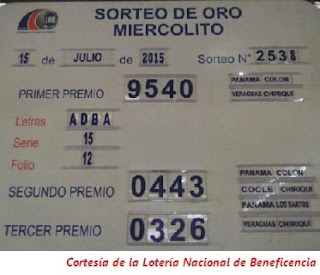 Sorteo-Miercoles-15-de-Julio-de-2015-Loteria-Nacional