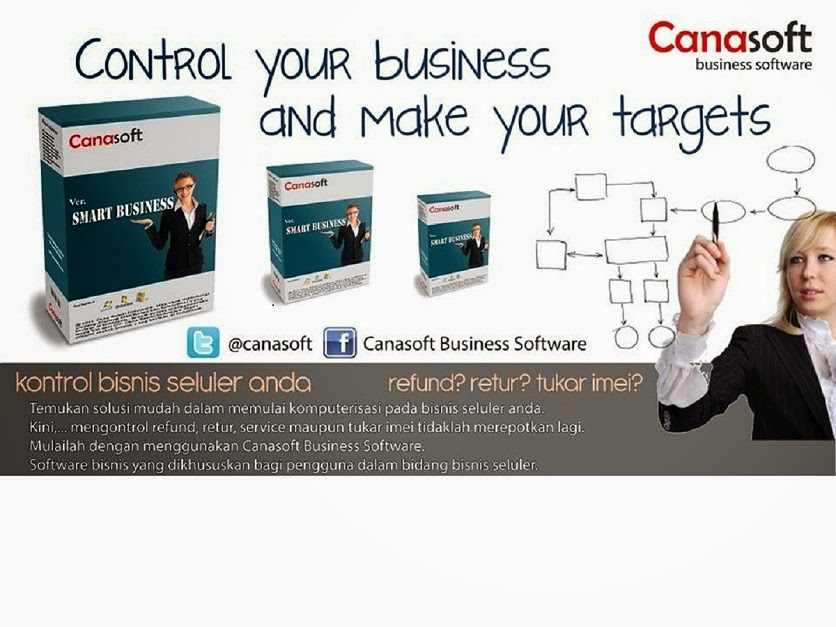Canasoft Business Software Toko Retail & Grosir
