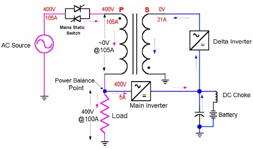 delta conversion online ups power quality in electrical systems rh powerqualityworld com UPS Network Diagram Complete Circuit Diagram