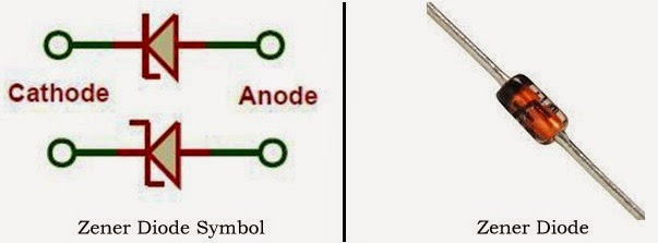 how to use zener diode