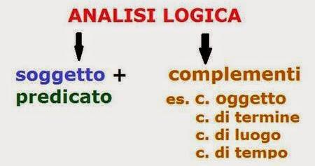 Analisi logica online gratis - Diversi analisi grammaticale ...