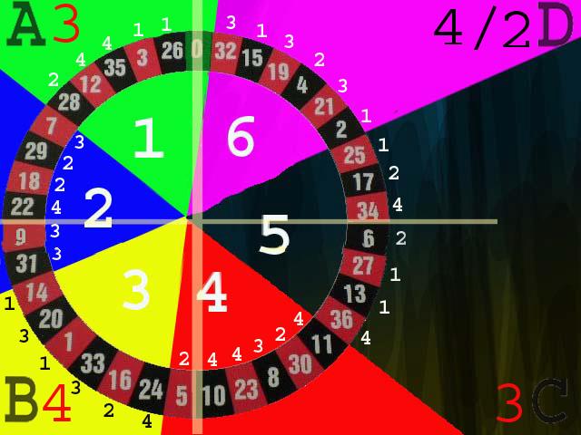 Online roulette predictor top poker sites in us