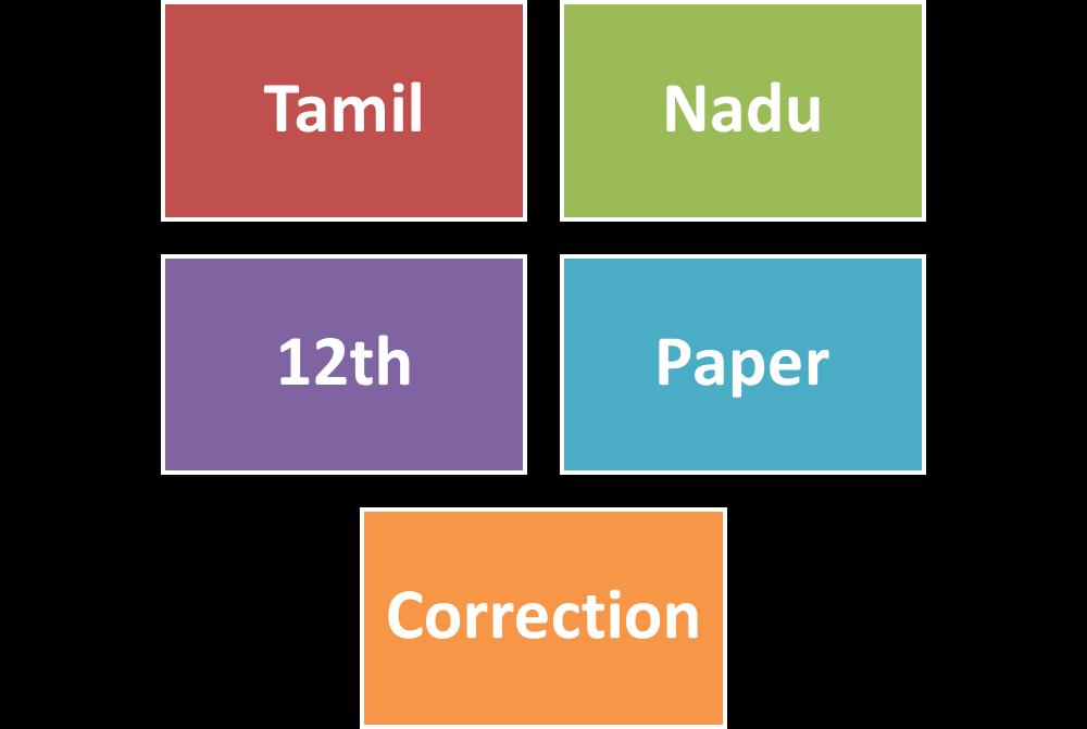 get essays tamil