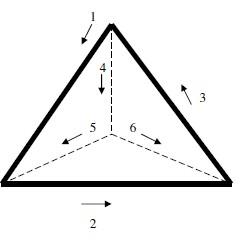 Simbolul Piramidei