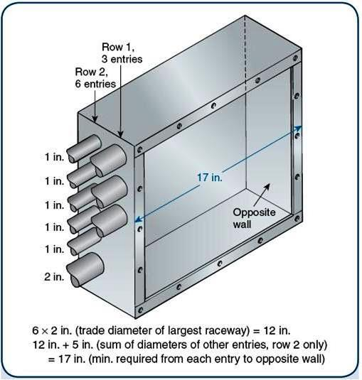 Electrical Boxe... Electrical Transformer Calculations