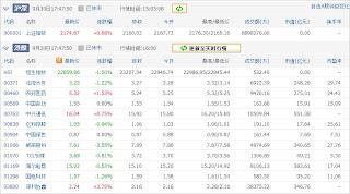 中国株コバンザメ投資ウォッチ銘柄watch20130930