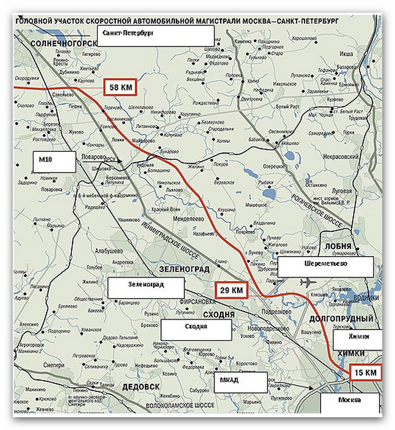 План трассы с сайта СЗКК
