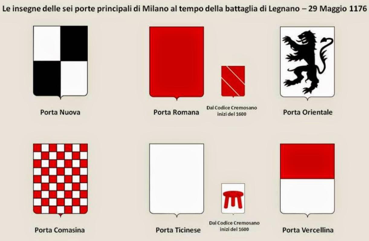 milanoneisecoli: Porte e pusterle medievali