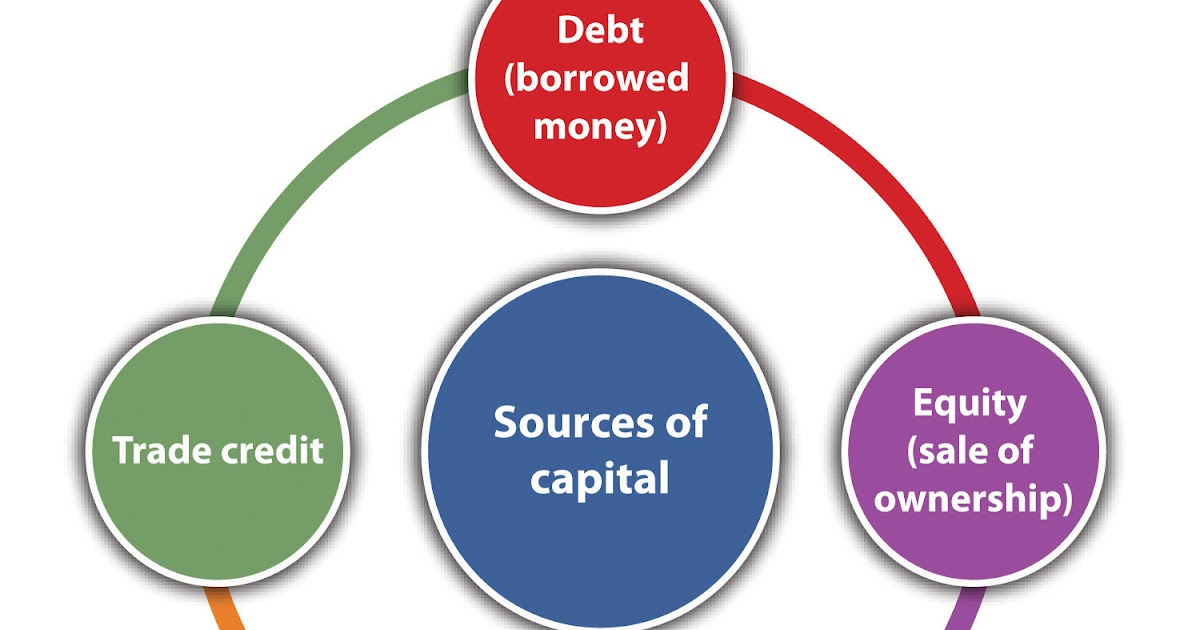 overtrading finance and capital The result is a lack of working capital to cover day-to-day  when business growth exceeds the finance available, overtrading can quickly ruin a business because it.