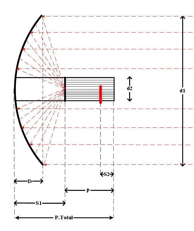 membuat antena tv sederhana segala arah membuat antena tv