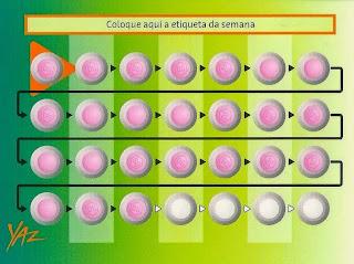 Cartela de yaz® de 28 comprimidos