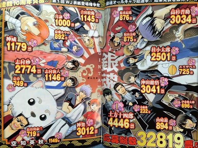 [Poll] Top 20 Karakter Gintama Terpopuler 2014