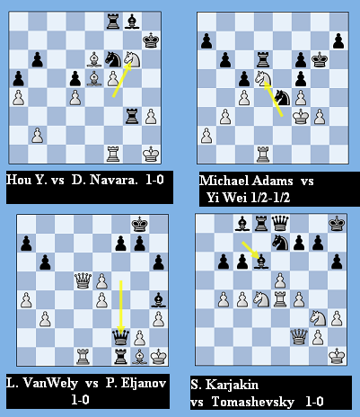 ajedrezixtapaluca tata steel 2016 resumen rondas 2 3 y 4