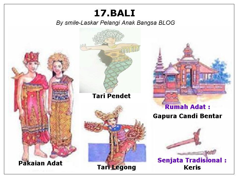 Gambar Pakaian Adat 34 Provinsi Di Indonesia   Beautifull ...