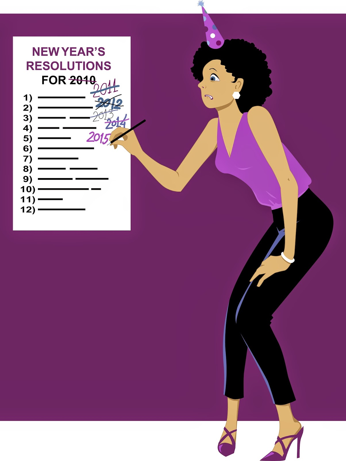 New Year Resolution Ideas and How to Keep Your Goals via www.productreviewmom.com