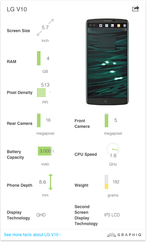 """""""The  LG V10 smartphone with two front cameras launched"""""""