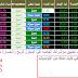 اسهم من برنامج المضاربة بالاسهم السعودية - لتداول يوم الاحد 25/5/14 سوق الاسهم السعودية