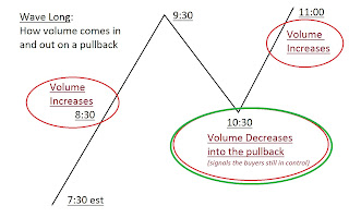 Forex volume indicator explained uk