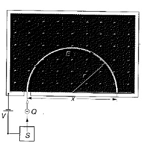 espectrómetro de masas