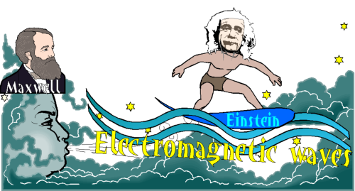 illustration of Maxwell, Einstein and a electromagnetic wave