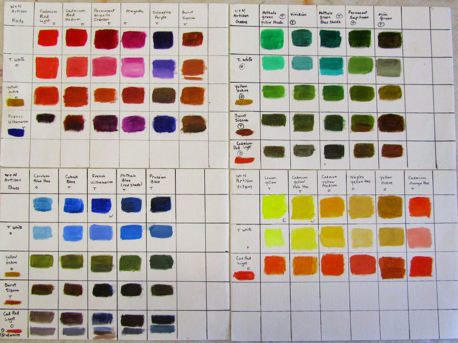 Friends of art manchester color charts for painters for Oil paint colors names