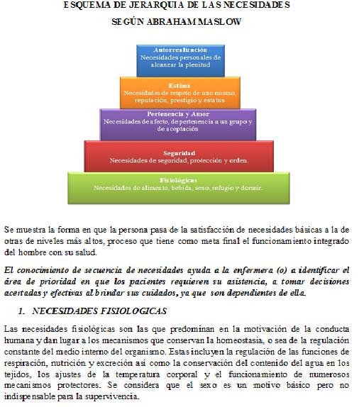 Baño De Regadera Fundamentos De Enfermeria:FUNDAMENTOS DE ENFERMERIA: Necesidades Básicas del Paciente