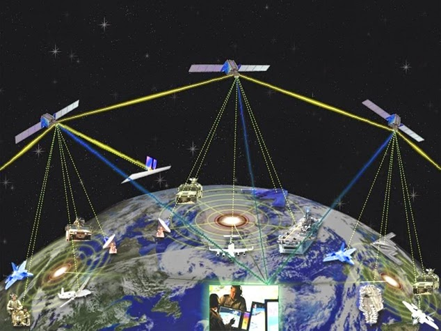 Satellies direct all war on the planet