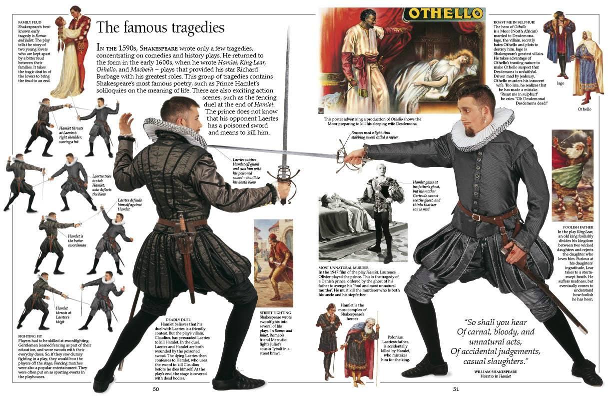 Brush Up Your Shakespeare: Ebook: DK Eyewitness Guide ...